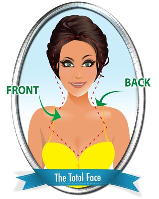 The Total Face area