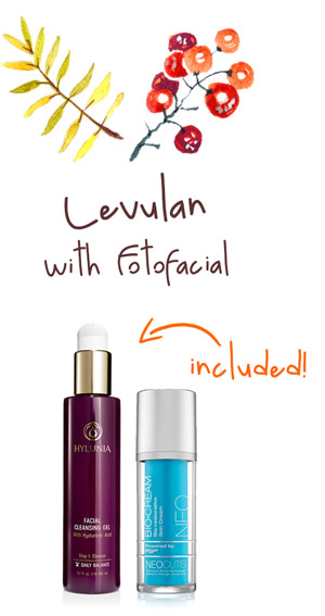 Levulan Package