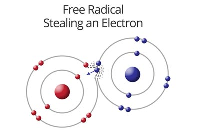 Stealing Electrons